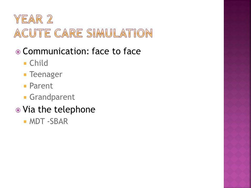  Deteriorating Child  Assessment  Documentation-PEWS  Medicine management