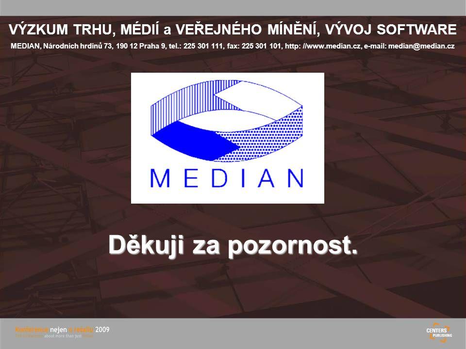 VÝZKUM TRHU, MÉDIÍ a VEŘEJNÉHO MÍNĚNÍ, VÝVOJ SOFTWARE MEDIAN, Národních hrdinů 73, 190 12 Praha 9, tel.: 225 301 111, fax: 225 301 101, http: //www.median.cz, e-mail: median@median.cz Děkuji za pozornost.