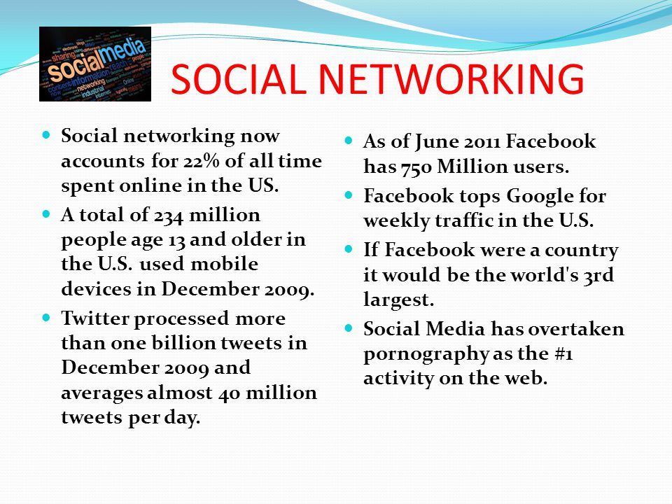 SOCIAL NETWORKING Social networking now accounts for 22% of all time spent online in the US.