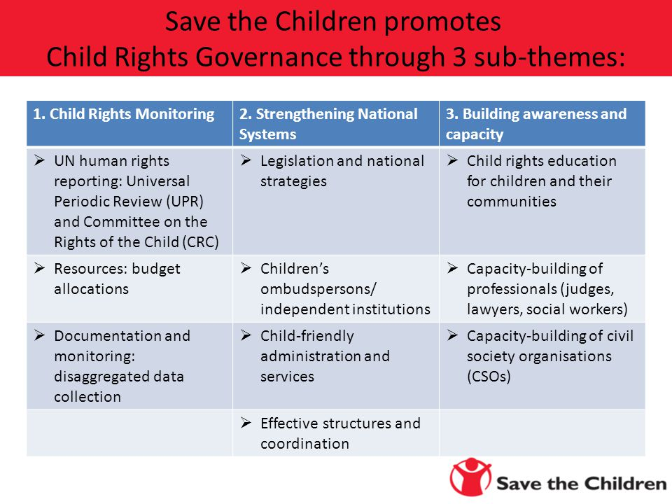 Save the Children promotes Child Rights Governance through 3 sub-themes: 1.