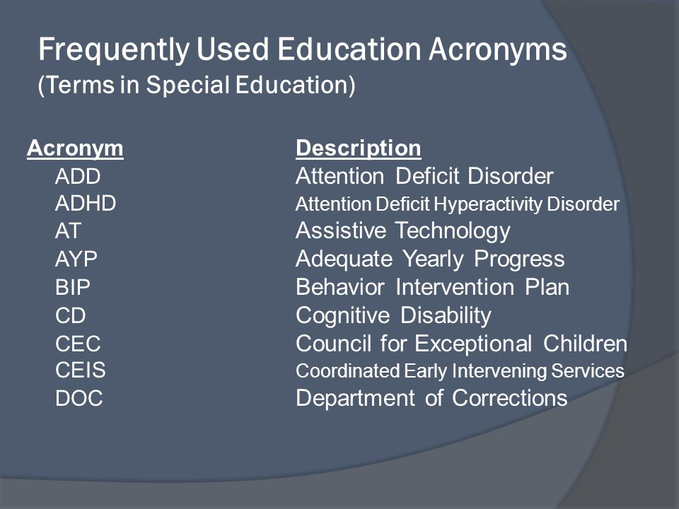 Frequently Used Education Acronyms (Terms in Special Education) AcronymDescription ADD Attention Deficit Disorder ADHD Attention Deficit Hyperactivity Disorder AT Assistive Technology AYP Adequate Yearly Progress BIP Behavior Intervention Plan CD Cognitive Disability CEC Council for Exceptional Children CEIS Coordinated Early Intervening Services DOC Department of Corrections