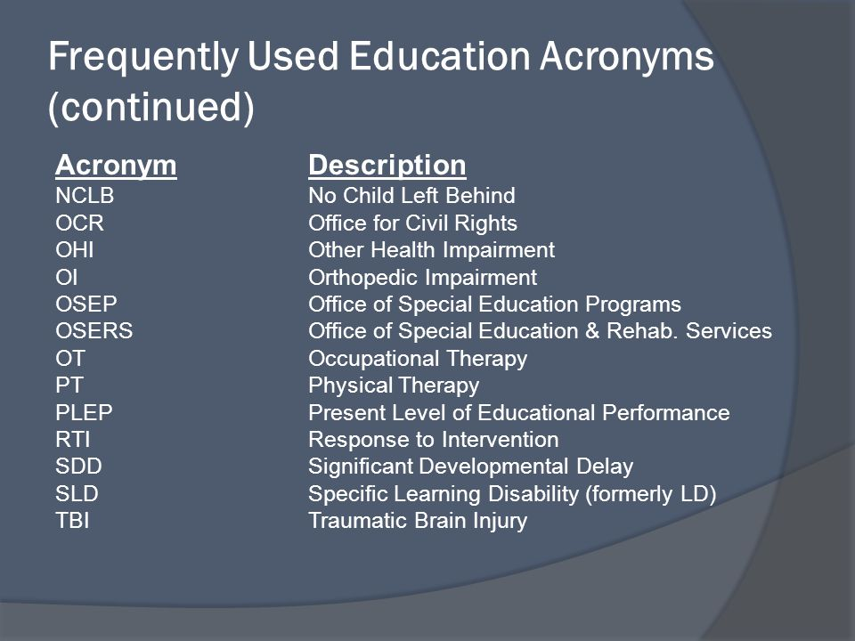 Frequently Used Education Acronyms (continued) AcronymDescription NCLBNo Child Left Behind OCROffice for Civil Rights OHIOther Health Impairment OIOrthopedic Impairment OSEPOffice of Special Education Programs OSERSOffice of Special Education & Rehab.