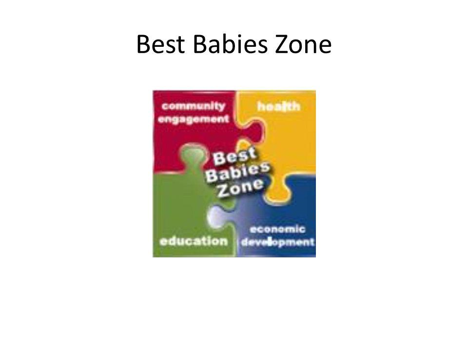 Best Babies Zone