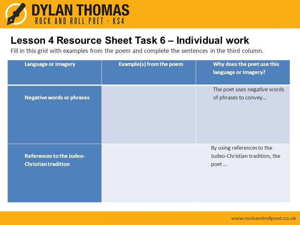 Lesson 4 Resource Sheet Task 6 – Individual work Language or imageryExample(s) from the poem Why does the poet use this language or imagery.