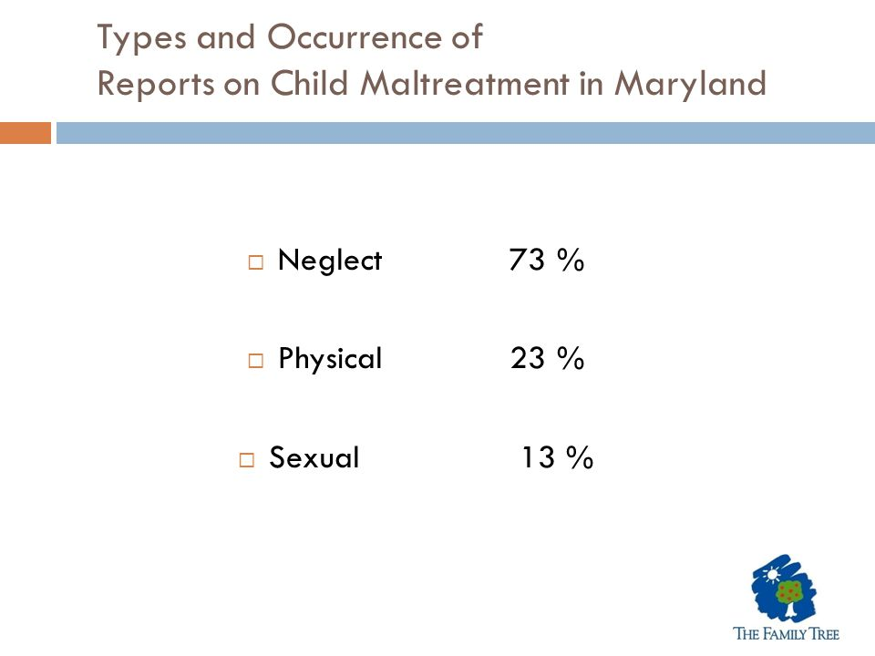 Types and Occurrence of Reports on Child Maltreatment in Maryland  Neglect 73 %  Physical 23 %  Sexual 13 %