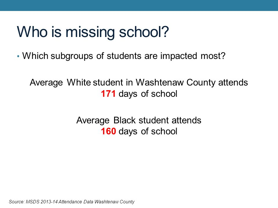 Who is missing school? Which subgroups of students are impacted most? Average White student in Washtenaw County attends 171 days of school Average Bla