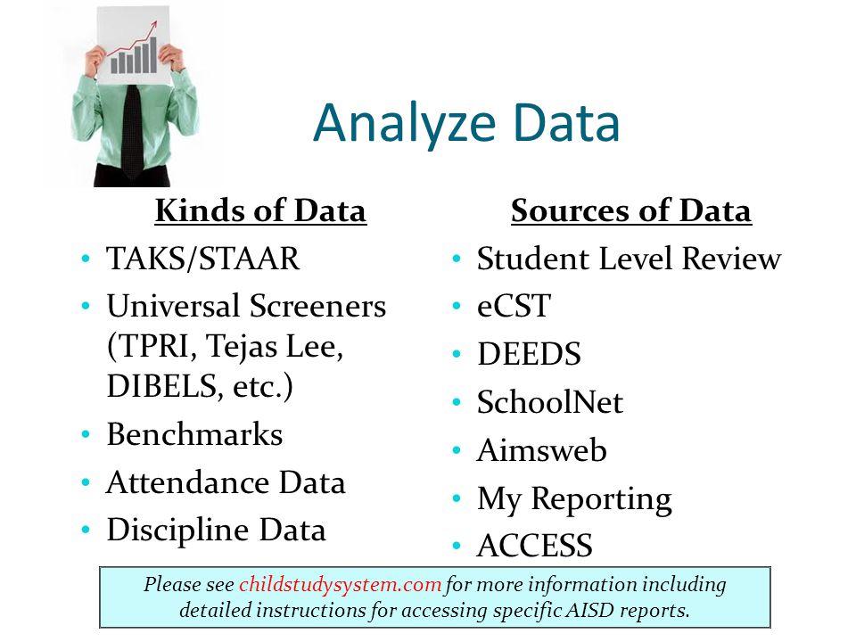 Analyze Data Kinds of Data TAKS/STAAR Universal Screeners (TPRI, Tejas Lee, DIBELS, etc.) Benchmarks Attendance Data Discipline Data Sources of Data S
