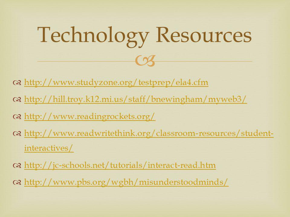   http://www.studyzone.org/testprep/ela4.cfm http://www.studyzone.org/testprep/ela4.cfm  http://hill.troy.k12.mi.us/staff/bnewingham/myweb3/ http://hill.troy.k12.mi.us/staff/bnewingham/myweb3/  http://www.readingrockets.org/ http://www.readingrockets.org/  http://www.readwritethink.org/classroom-resources/student- interactives/ http://www.readwritethink.org/classroom-resources/student- interactives/  http://jc-schools.net/tutorials/interact-read.htm http://jc-schools.net/tutorials/interact-read.htm  http://www.pbs.org/wgbh/misunderstoodminds/ http://www.pbs.org/wgbh/misunderstoodminds/ Technology Resources