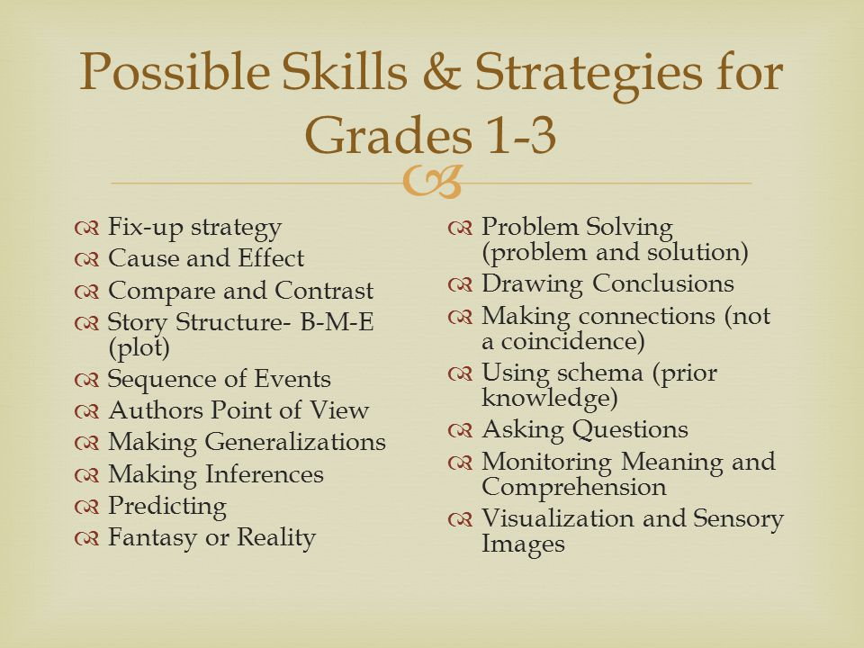  Possible Skills & Strategies for Grades 1-3  Fix-up strategy  Cause and Effect  Compare and Contrast  Story Structure- B-M-E (plot)  Sequence of Events  Authors Point of View  Making Generalizations  Making Inferences  Predicting  Fantasy or Reality  Problem Solving (problem and solution)  Drawing Conclusions  Making connections (not a coincidence)  Using schema (prior knowledge)  Asking Questions  Monitoring Meaning and Comprehension  Visualization and Sensory Images