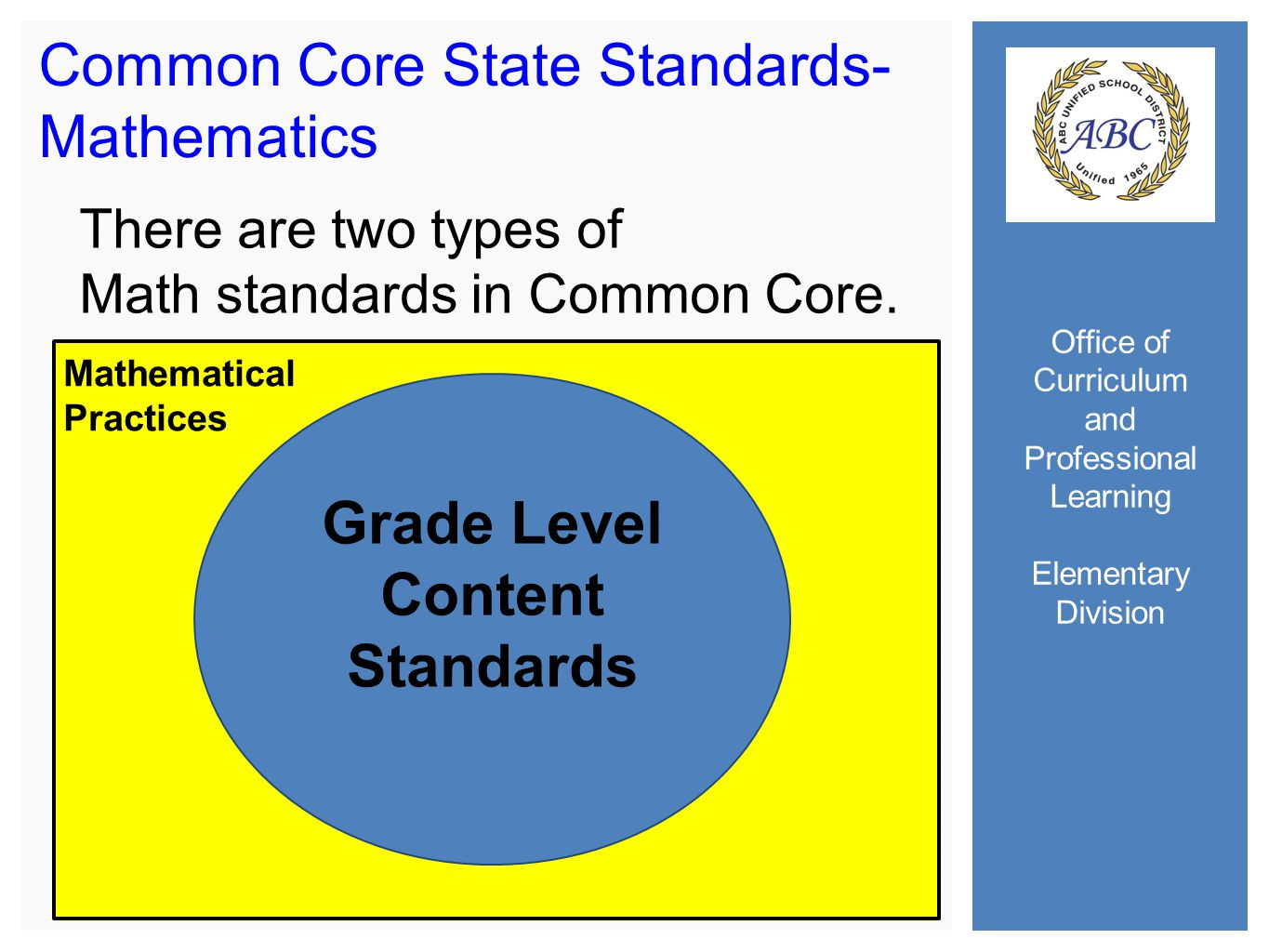 Office of Curriculum and Professional Learning Elementary Division Mathematical Practices Common Core State Standards- Mathematics There are two types of Math standards in Common Core.