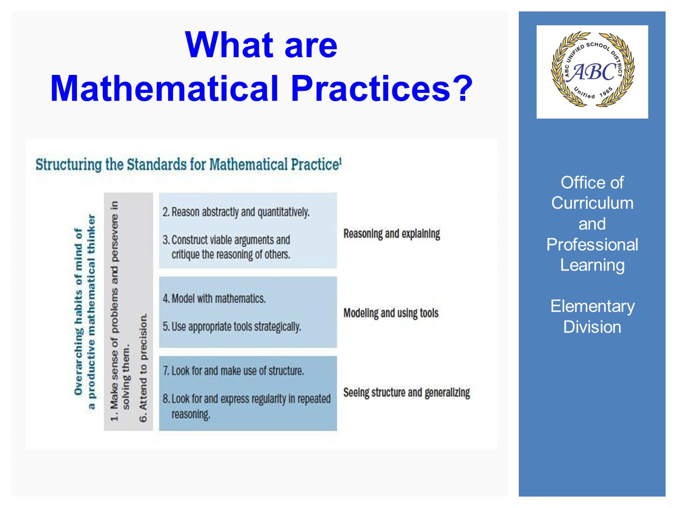 Office of Curriculum and Professional Learning Elementary Division What are Mathematical Practices