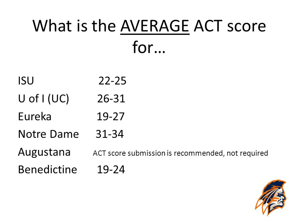 What is the AVERAGE ACT score for… ISU 22-25 U of I (UC) 26-31 Eureka 19-27 Notre Dame 31-34 Augustana ACT score submission is recommended, not required Benedictine 19-24