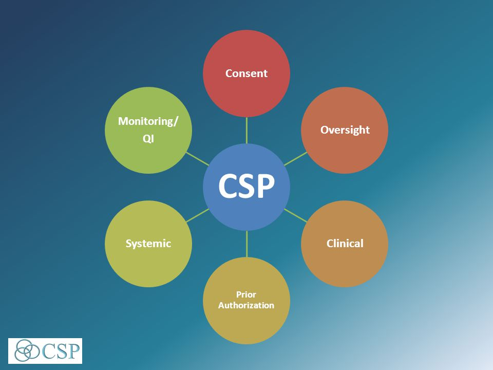 CSP ConsentOversightClinical Prior Authorization Systemic Monitoring/ QI
