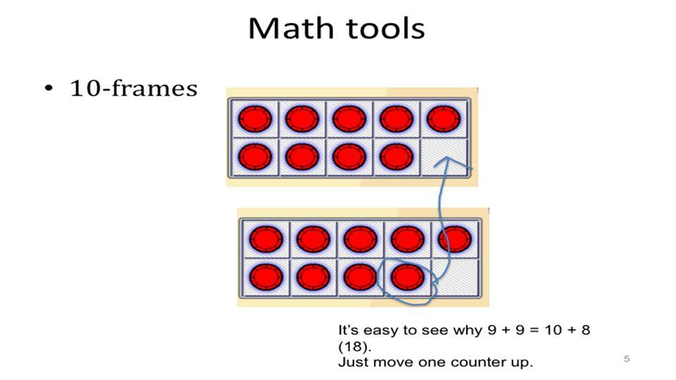 Math tools…..Geoboards Choice 1: Create a rectangle.