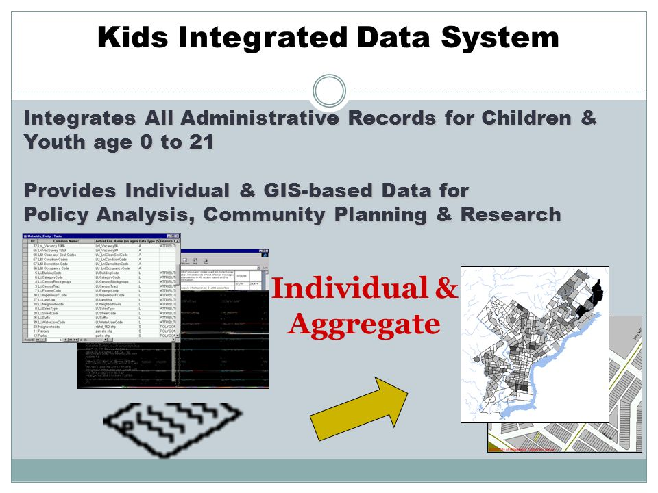 Kids Integrated Data System Integrates All Administrative Records for Children & Youth age 0 to 21 Provides Individual & GIS-based Data for Policy Analysis, Community Planning & Research Individual & Aggregate