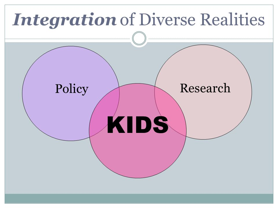 Research Policy Integration of Diverse Realities KIDS