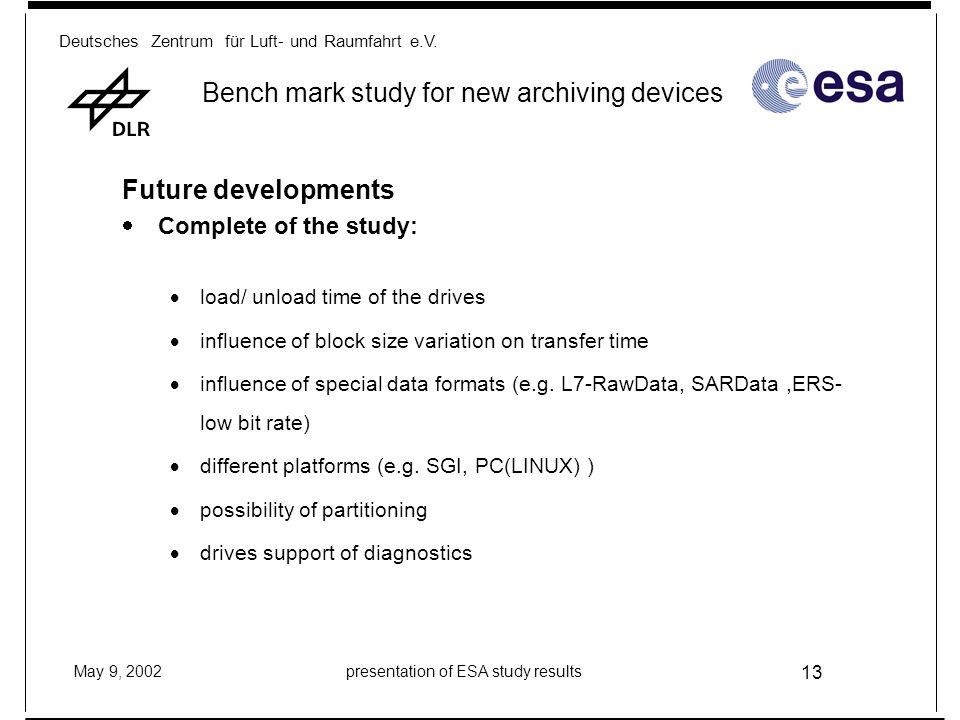 Deutsches Zentrum für Luft- und Raumfahrt e.V. May 9, 2002presentation of ESA study results 13 Bench mark study for new archiving devices Future devel