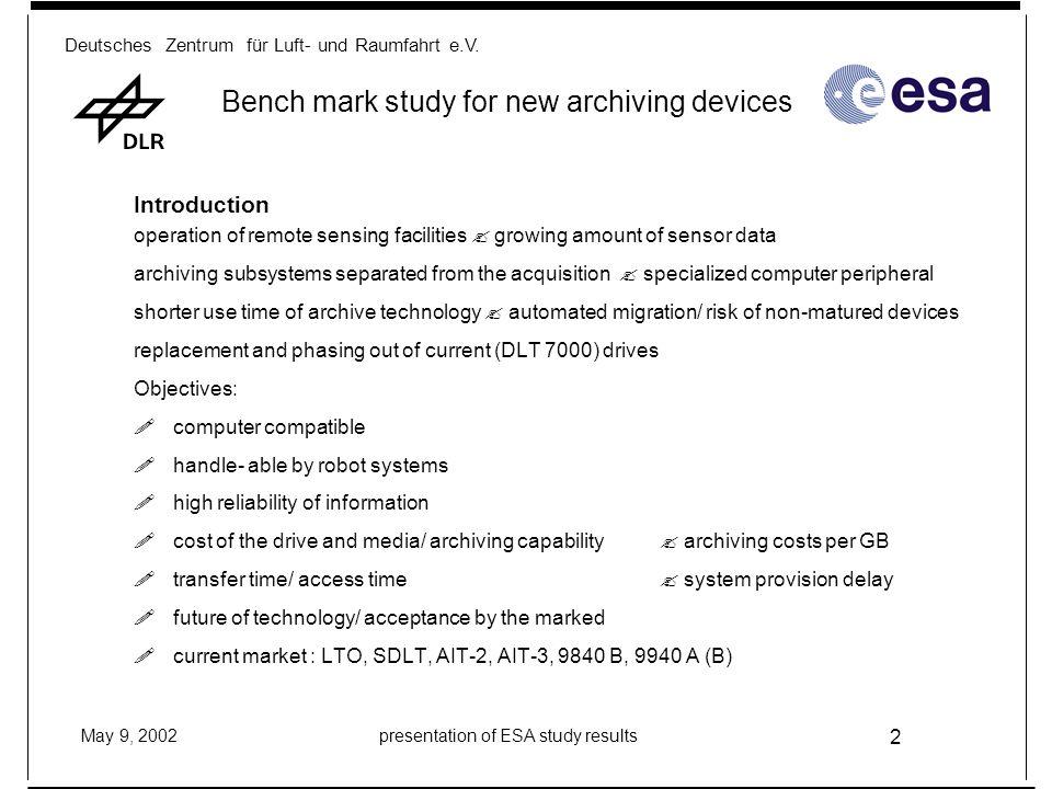 Deutsches Zentrum für Luft- und Raumfahrt e.V. May 9, 2002presentation of ESA study results 2 Bench mark study for new archiving devices Introduction