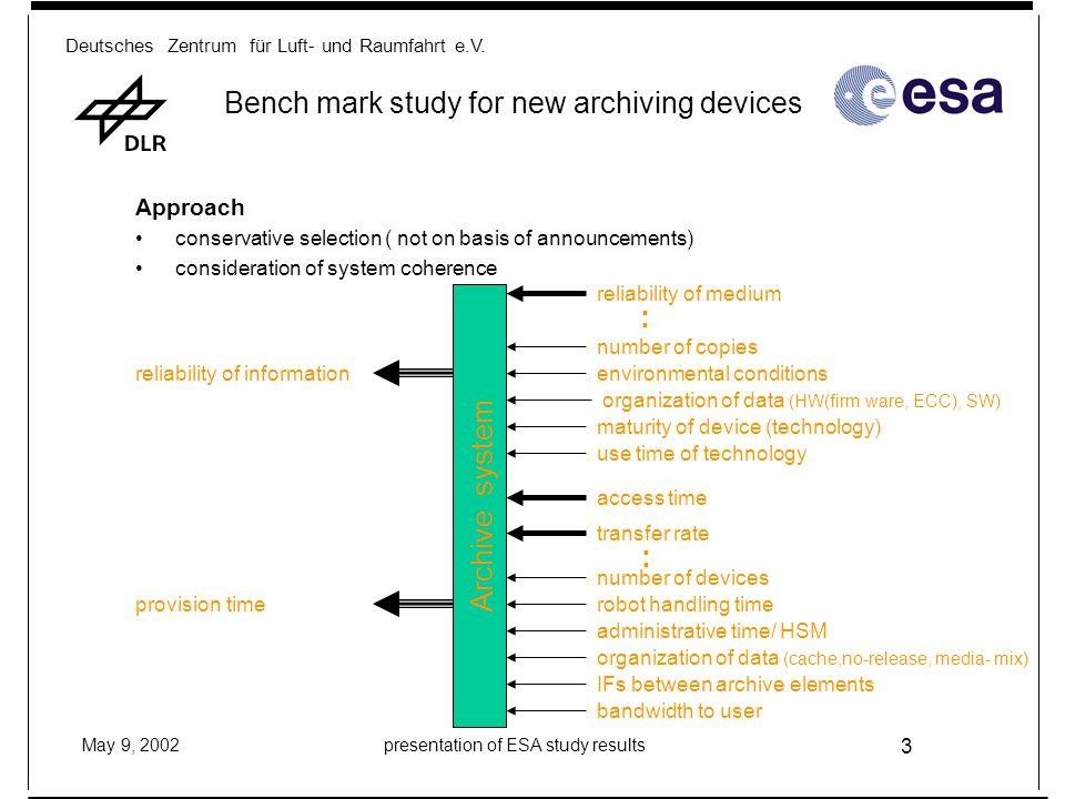 Deutsches Zentrum für Luft- und Raumfahrt e.V. May 9, 2002presentation of ESA study results 3 Approach conservative selection ( not on basis of announ