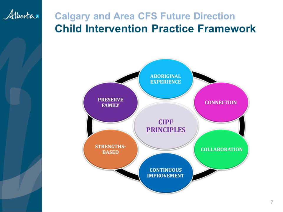 Calgary and Area CFS Future Direction Practice Principles 8 1.