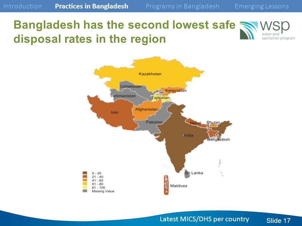 Slide 17 Introduction Practices in Bangladesh Programs in Bangladesh Emerging Lessons Bangladesh has the second lowest safe disposal rates in the region Latest MICS/DHS per country