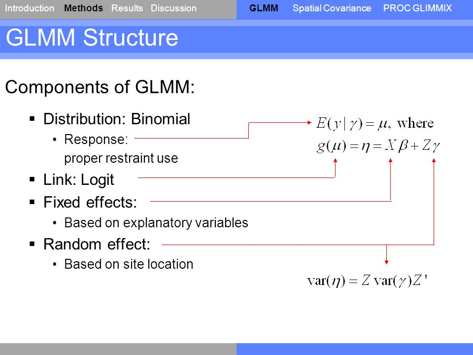 IntroductionResultsDiscussionGLMMPROC GLIMMIXSpatial CovarianceMethods GLMM Structure  Distribution: Binomial Response: proper restraint use  Link: Logit  Fixed effects: Based on explanatory variables  Random effect: Based on site location Components of GLMM: