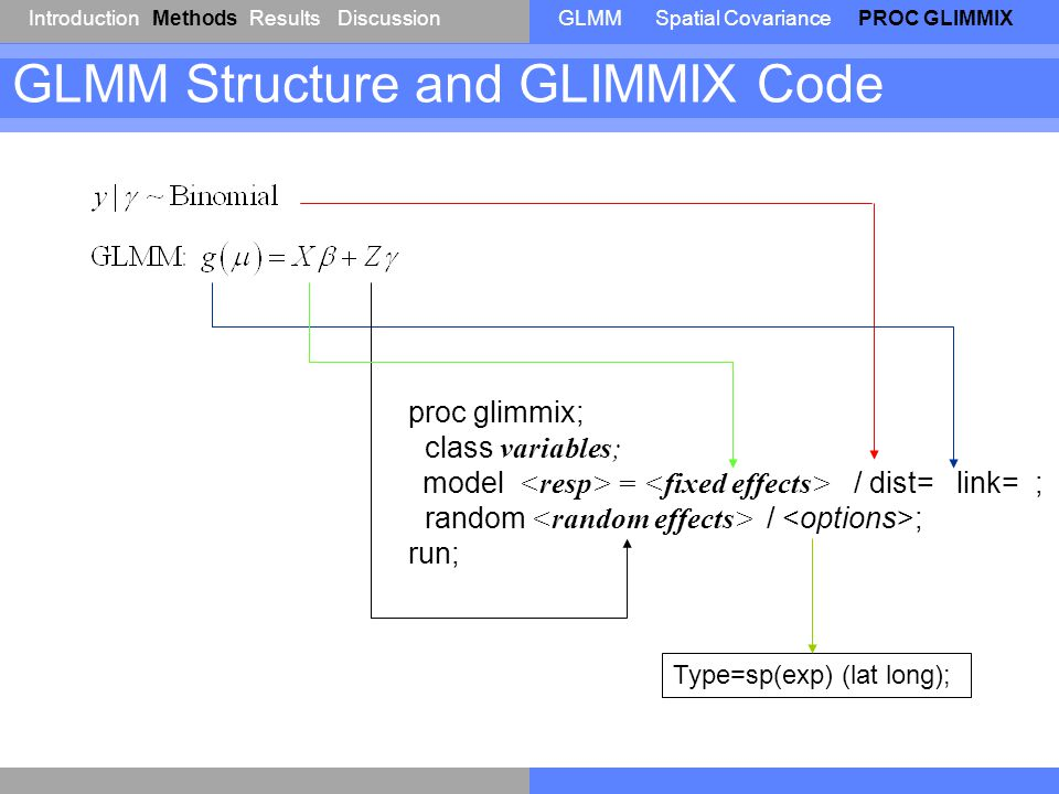 IntroductionResultsDiscussionGLMMSpatial CovarianceMethodsPROC GLIMMIX GLMM Structure and GLIMMIX Code proc glimmix; class variables; model = / dist=