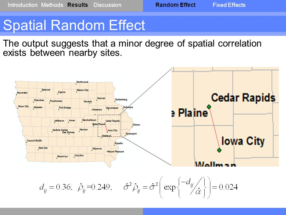 IntroductionResultsDiscussionMethodsRandom EffectFixed Effects Spatial Random Effect The output suggests that a minor degree of spatial correlation ex