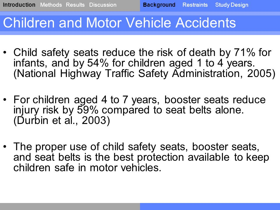 IntroductionResultsDiscussionBackgroundRestraintsStudy DesignMethods Child safety seats reduce the risk of death by 71% for infants, and by 54% for children aged 1 to 4 years.