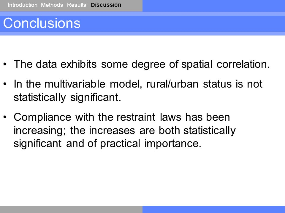 IntroductionResultsDiscussionMethods Conclusions The data exhibits some degree of spatial correlation.