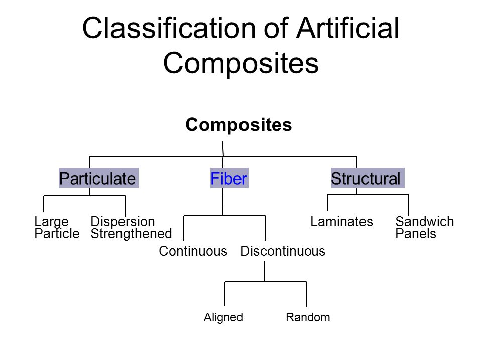 Dispersion Strengthened Composites Metals and metal alloys –hardened by uniform dispersion of fine particles of a very hard material (usually ceramic)