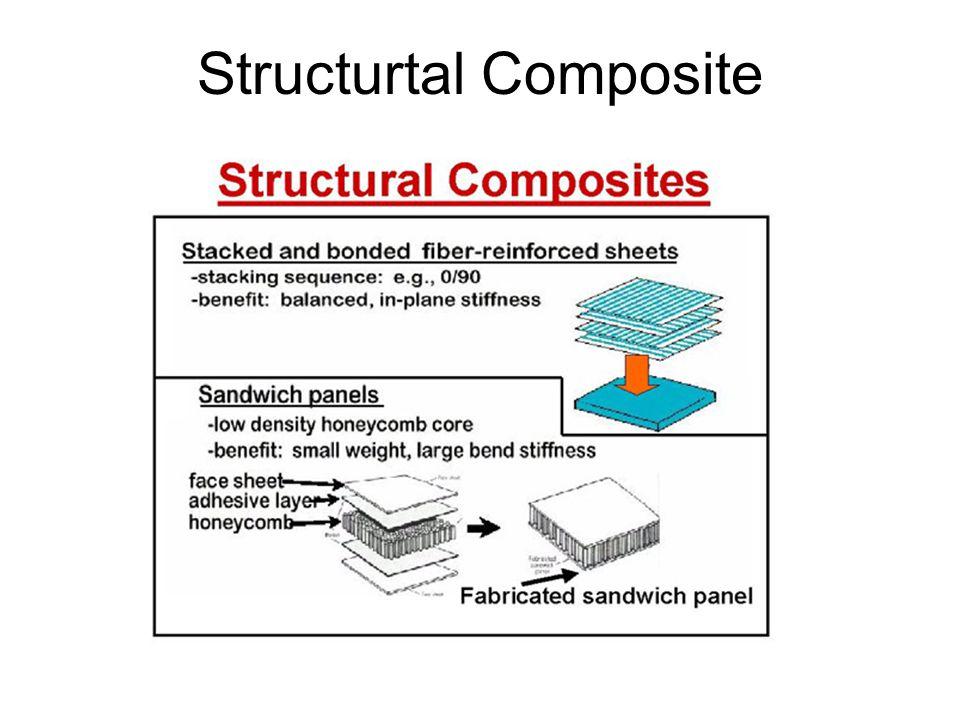 Flat flakes sebagai penguat (Flake composites) Fillers sebagai penguat (Filler composites)