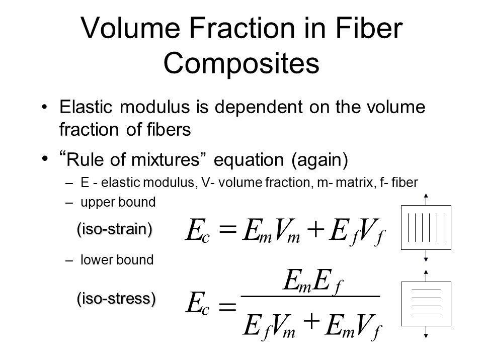 Elastic Behavior Derivation (Transverse Loading) Consider transverse loading of continuous fibers, with good fiber/matrix bonding. under these conditi