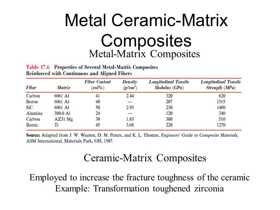 Polymer-Matrix Composites Fibers Glass Fiber - fiberglass Carbon fiber - graphitic and amorphous C Aramid fiber - Kevlar, highly linear polymer chain