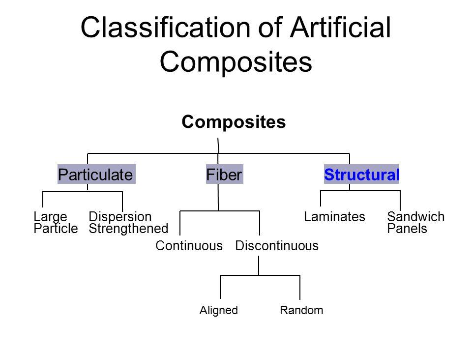 Other Composites 4 Carbon-Carbon Composites 4 carbon fiber in pyrolyzed carbon matrix 4 high tensile strength and modulus at high temperature (2000ºC)