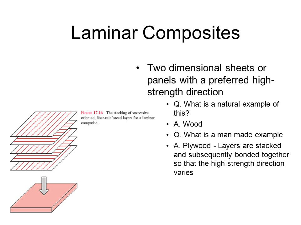 Structural Composites Definition –composed of both homogeneous and composite materials –properties depend on constituent materials and on geometrical