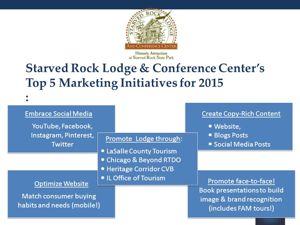 2015 Starved Rock Lodge & Conference Center's Top 5 Marketing Initiatives for 2015 : Embrace Social MediaCreate Copy-Rich Content Optimize Website You