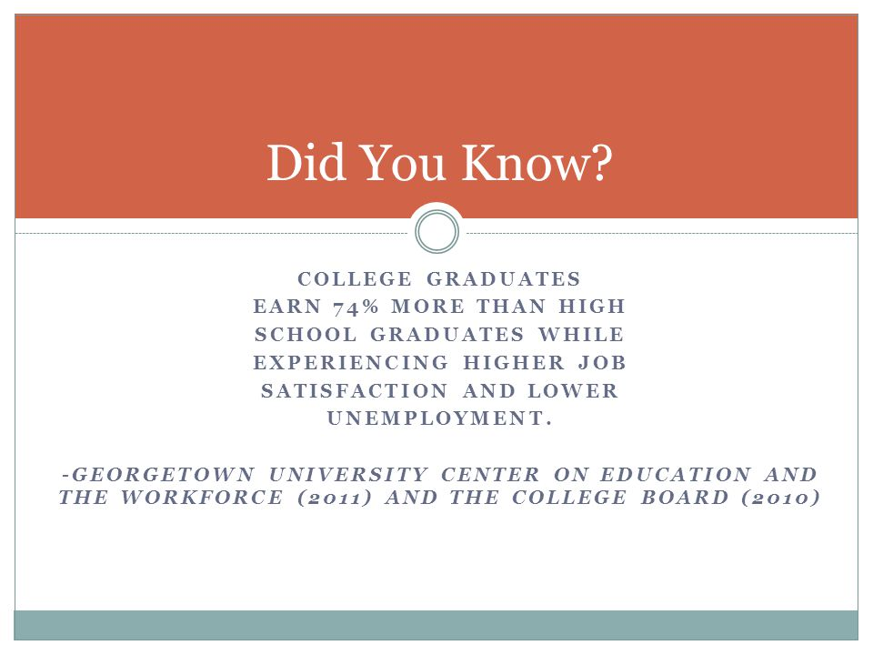 COLLEGE GRADUATES EARN 74% MORE THAN HIGH SCHOOL GRADUATES WHILE EXPERIENCING HIGHER JOB SATISFACTION AND LOWER UNEMPLOYMENT.