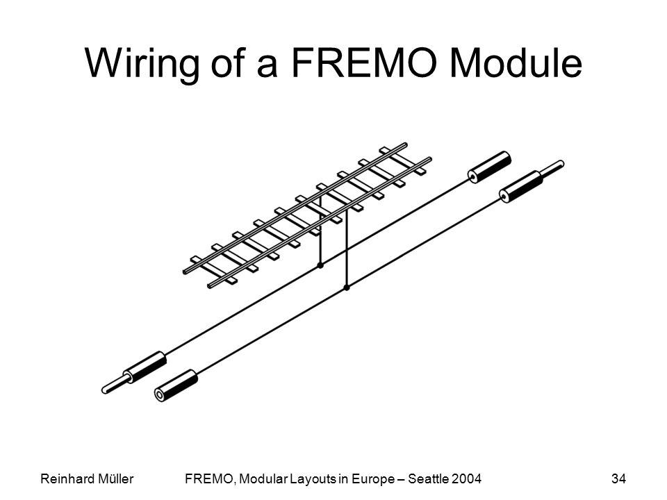 Reinhard MüllerFREMO, Modular Layouts in Europe – Seattle 200434 ModuleWiring.gif Wiring of a FREMO Module