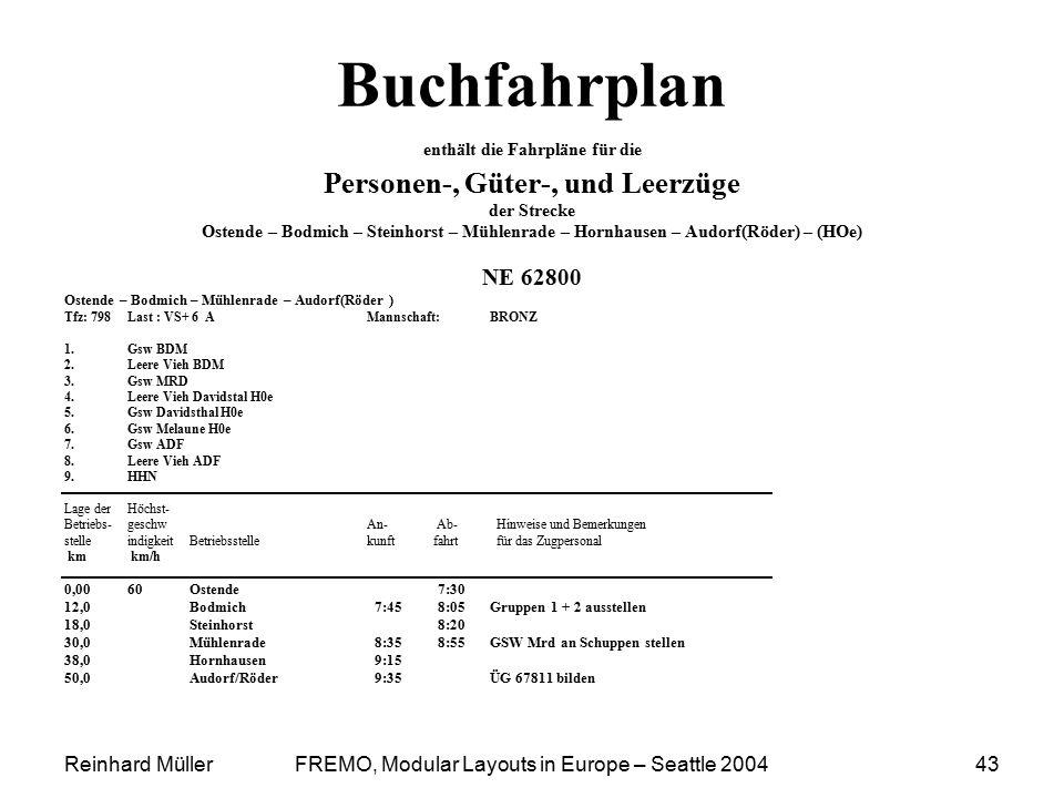 Reinhard MüllerFREMO, Modular Layouts in Europe – Seattle 200443 Buchfahrplan enthält die Fahrpläne für die Personen-, Güter-, und Leerzüge der Streck