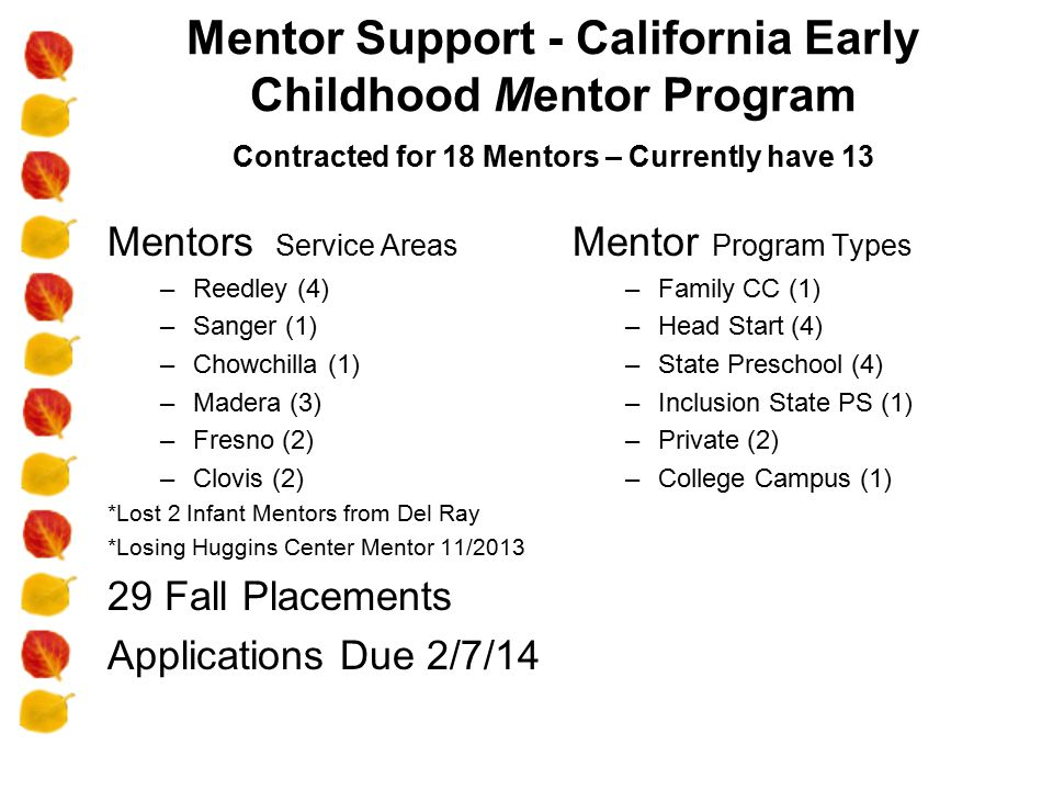 Mentor Support - California Early Childhood Mentor Program Contracted for 18 Mentors – Currently have 13 Mentors Service Areas –Reedley (4) –Sanger (1) –Chowchilla (1) –Madera (3) –Fresno (2) –Clovis (2) *Lost 2 Infant Mentors from Del Ray *Losing Huggins Center Mentor 11/2013 29 Fall Placements Applications Due 2/7/14 Mentor Program Types –Family CC (1) –Head Start (4) –State Preschool (4) –Inclusion State PS (1) –Private (2) –College Campus (1)