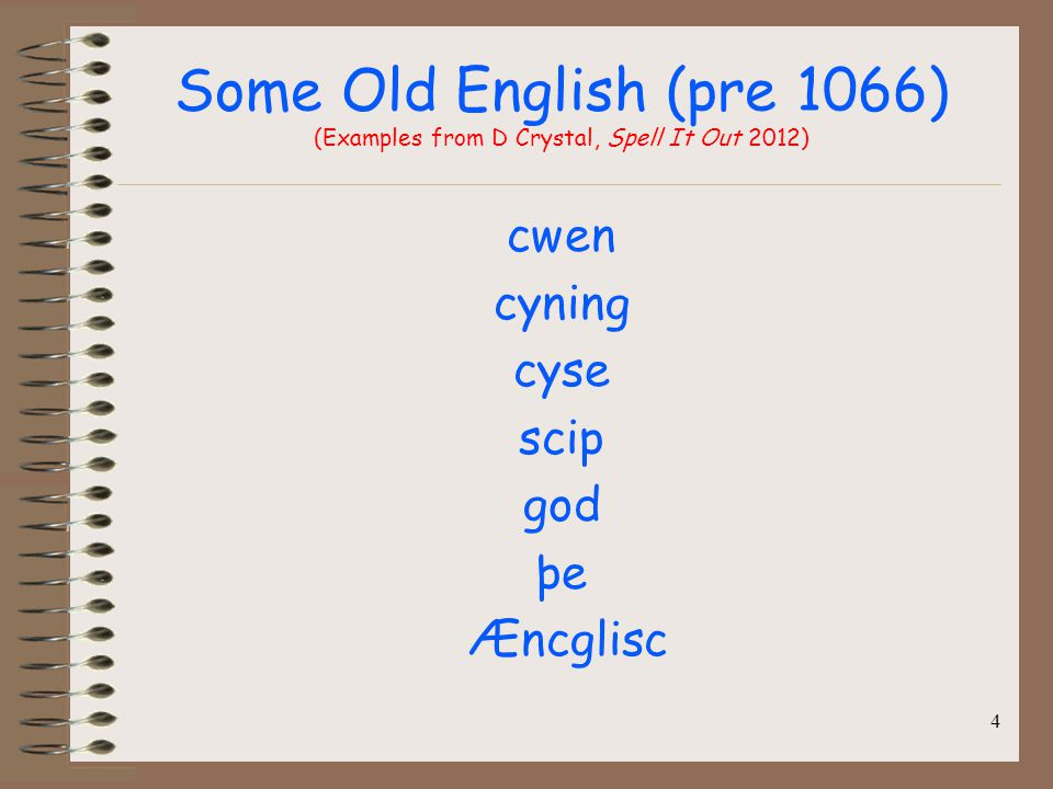 Some Old English (pre 1066) (Examples from D Crystal, Spell It Out 2012) cwen cyning cyse scip god þe Æncglisc 4
