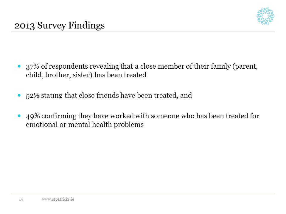 2013 Survey Findings 37% of respondents revealing that a close member of their family (parent, child, brother, sister) has been treated 52% stating th