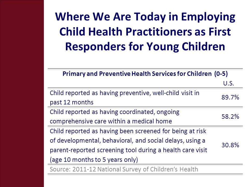 Where We Are Today in Employing Child Health Practitioners as First Responders for Young Children