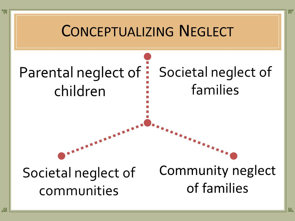 C ONCEPTUALIZING N EGLECT Parental neglect of children Societal neglect of families Societal neglect of communities Community neglect of families