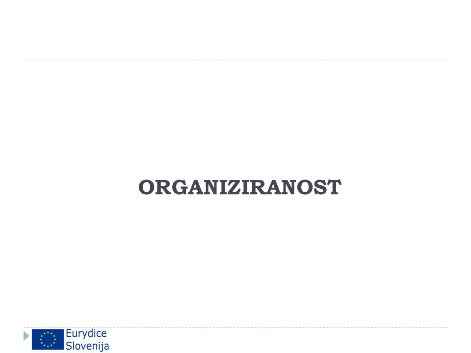 ORGANIZIRANOST