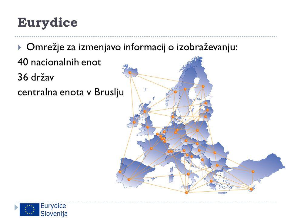 Eurydice  Omrežje za izmenjavo informacij o izobraževanju: 40 nacionalnih enot 36 držav centralna enota v Bruslju