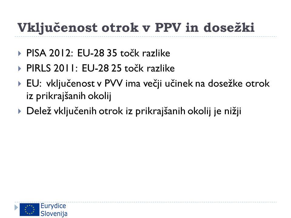 Vključenost otrok v PPV in dosežki  PISA 2012: EU-28 35 točk razlike  PIRLS 2011: EU-28 25 točk razlike  EU: vključenost v PVV ima večji učinek na