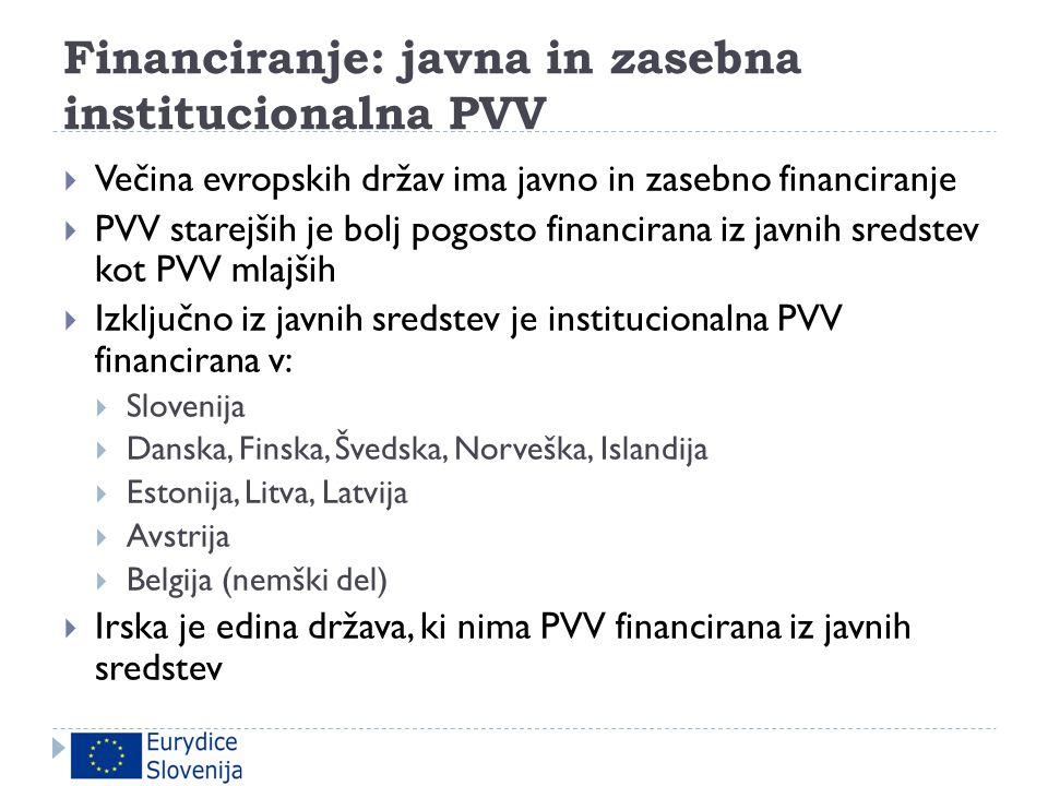 Financiranje: javna in zasebna institucionalna PVV  Večina evropskih držav ima javno in zasebno financiranje  PVV starejših je bolj pogosto financir
