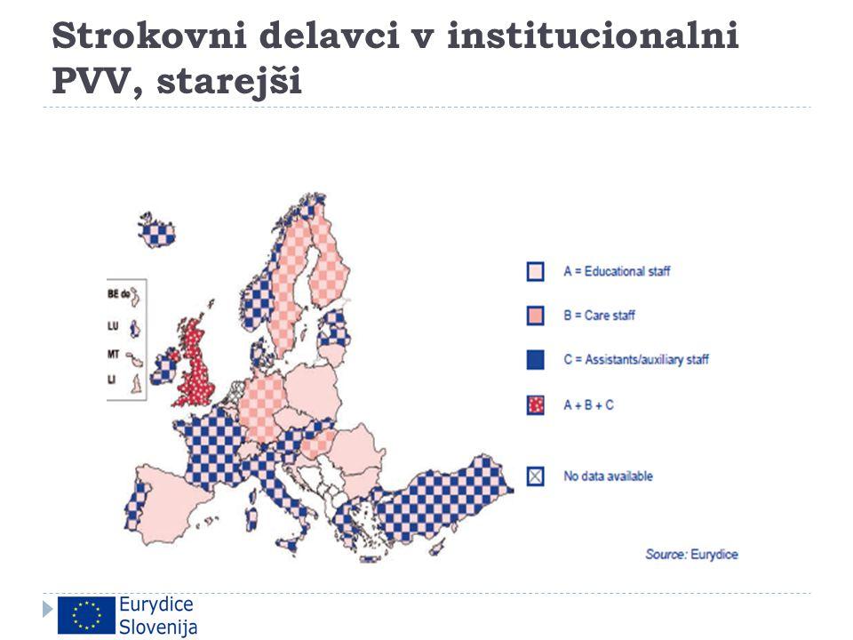 Strokovni delavci v institucionalni PVV, starejši